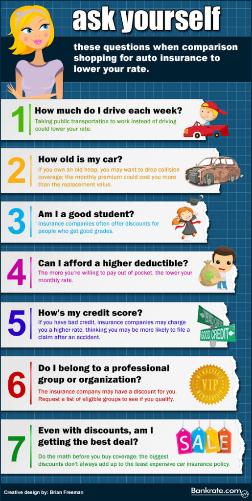 auto-insurance-questions-infographic