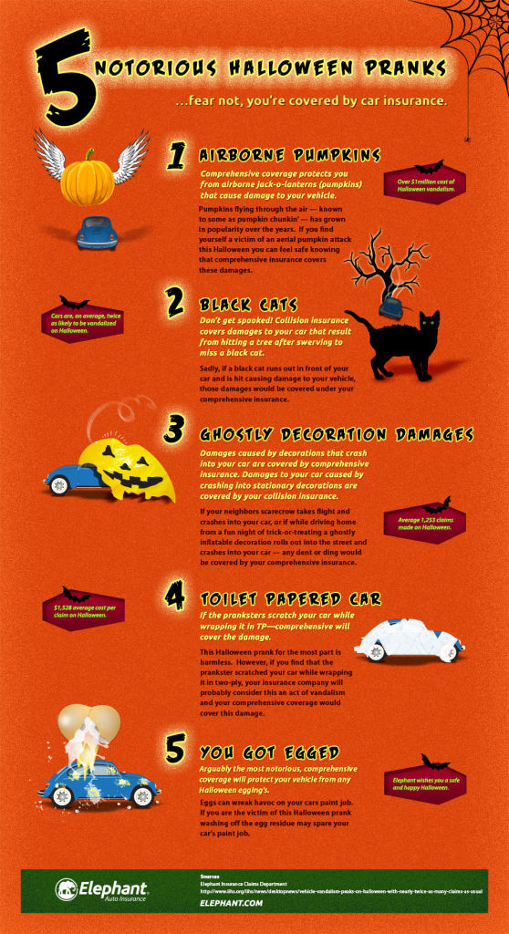 5-halloween-pranks-covered-by-auto-insurance
