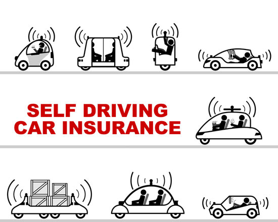 Self Driving Car Insurance